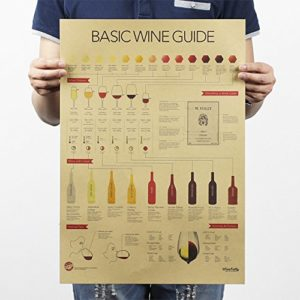 Dekoratives Gemälde – Dekoratives Gemälde Bücher – Wine Tasting Guide/Zeichnen/Kraft Poster/Braun Papier/Bar Coffee Shop Dekoration Malerei 51 x 35,5 – Dekoratives Gemälde Muster