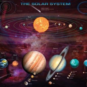 Empire 389046 Space And Universe – Solar System – Poster Foto Weltall Sonnensystem – Grösse 91.5 x 61 cm