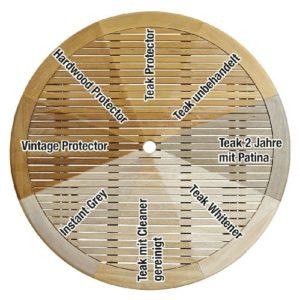 GOLDEN CARE Cleaner + 2 Scheuerschwämme Holz Reiniger Holzschutz Holzpflege für Gartenmöbel