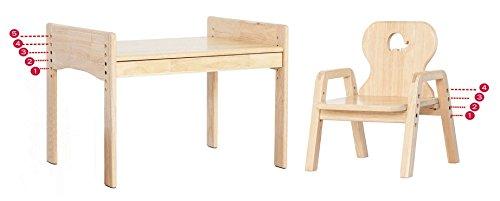 Mitwachsende Kindersitzgruppe, Kindertisch + Stuhl, Motiv: Elefant, 100% Massivholz